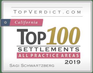 Top 100 Settlements